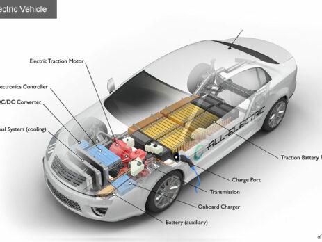 MCM: Your Partner in Testing EV & Alternative Fuel Components
